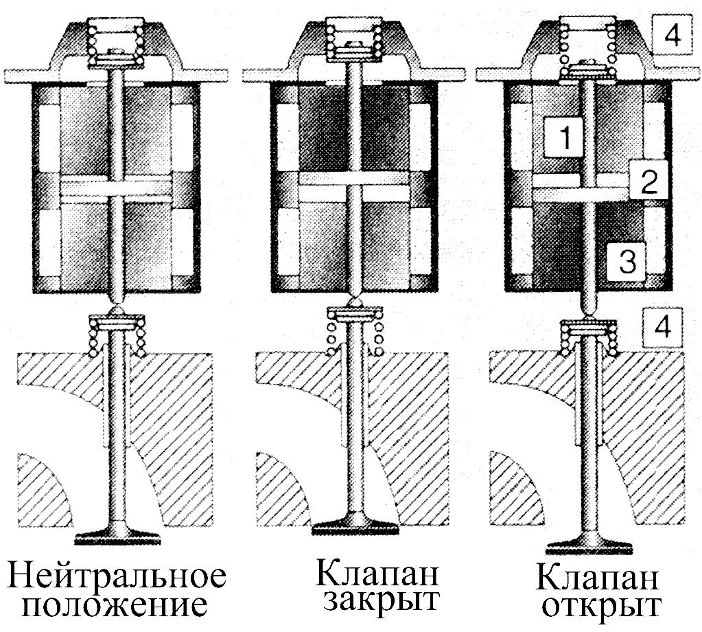 схема подключения эл.привода воздушного клапана